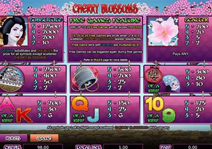 tragaperras Cherry Blossoms