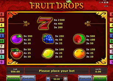 slot Fruit Drops