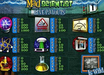tragaperras Mad Scientist